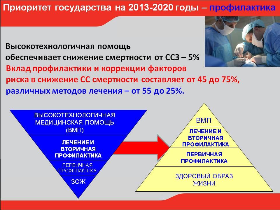 Колоноскопия в иркутске областная больница